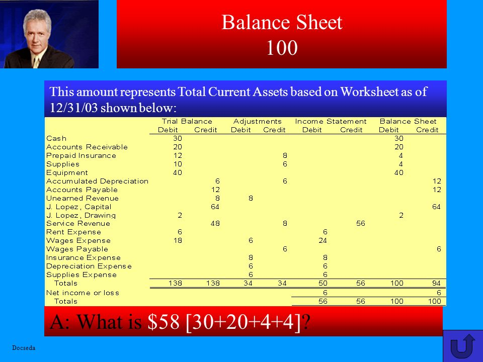 Balance Sheet 100 A: What is $58 [30+20+4+4]